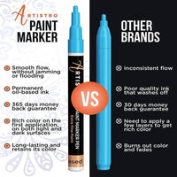 best markers for painting