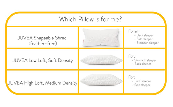 Pillow Fitting Guide