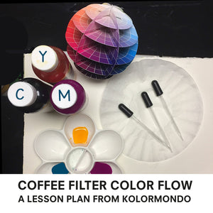 "Lesson Plan: ""Coffee filter colour flow"". PDF, digital delivery"