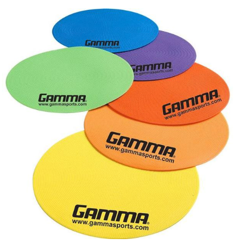 Gamma Training Spots