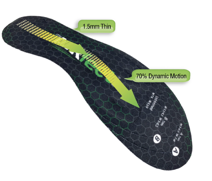 AIRfeet® Relief Insoles
