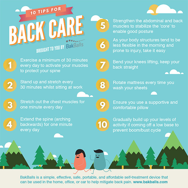 Back Care Infographic