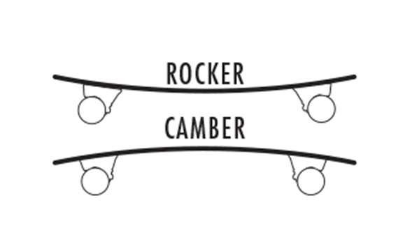 Electric Skatebaord Deck Shapes rocker camber type