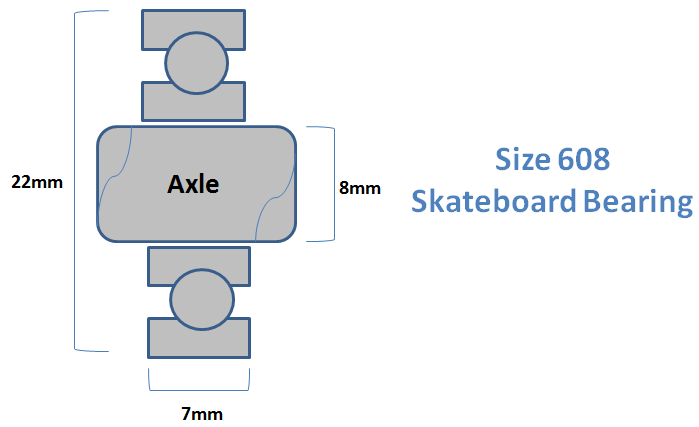 Size 608 Bearing for Electric Skatebaords