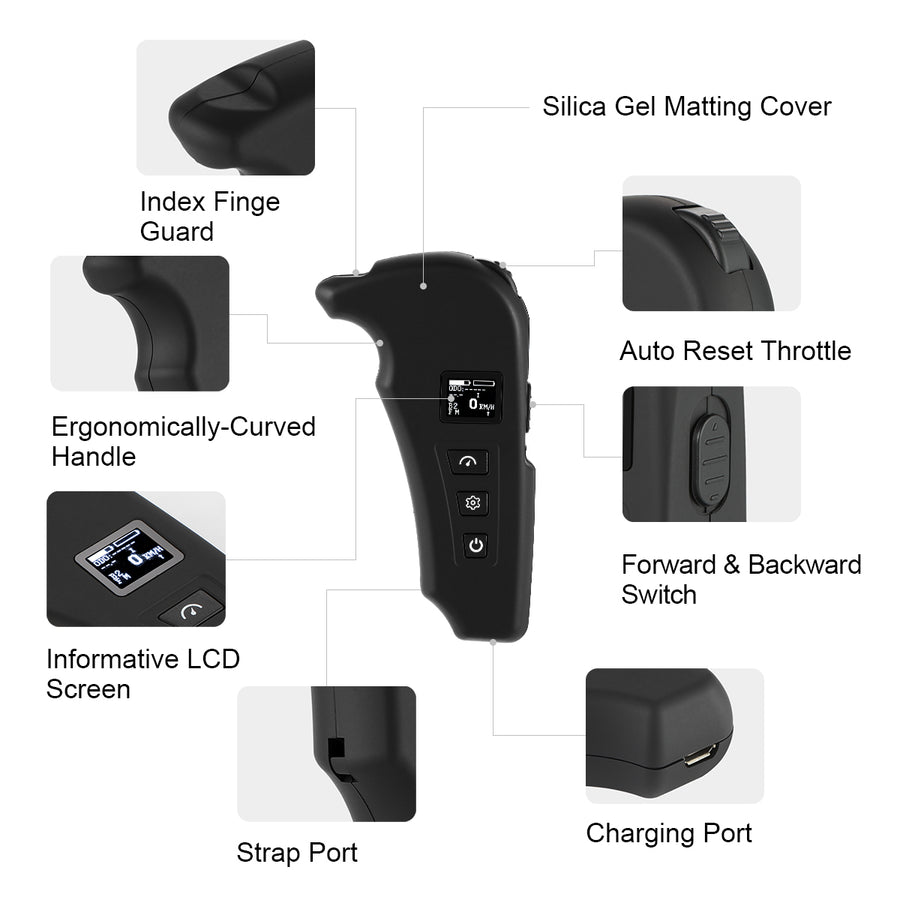 function of LycaonBoard Remote