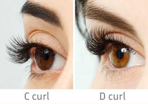 Lithe Lashes Blogs A Guide for Lash Newbies Image of two eyes, one wearing a C-Curl false lash and the other wearing a D-Curl False lash