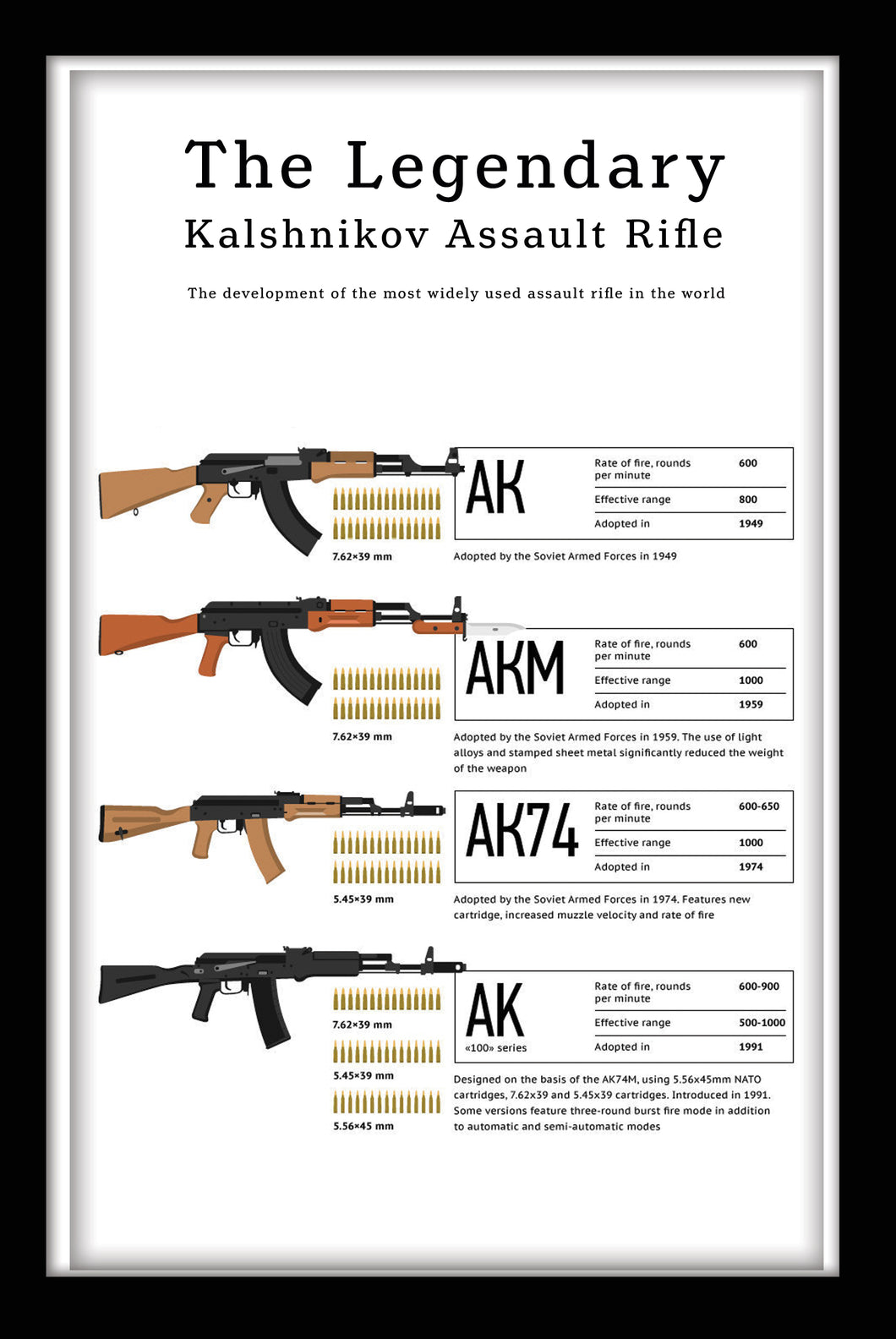 The Legendary AK - Gallery Wrap Canvas w/ COA (Various Sizes)