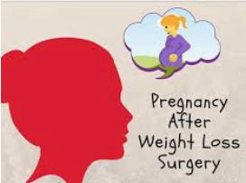 Fertility after Weight Loss Surgery