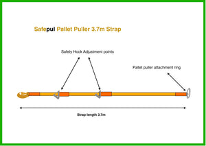 Pallet Puller (Replacement) Strap 3.7m