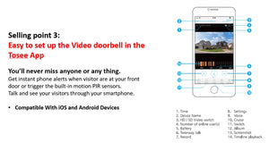 Video Wireless Doorbell with Recording, Night Vision & Intercom
