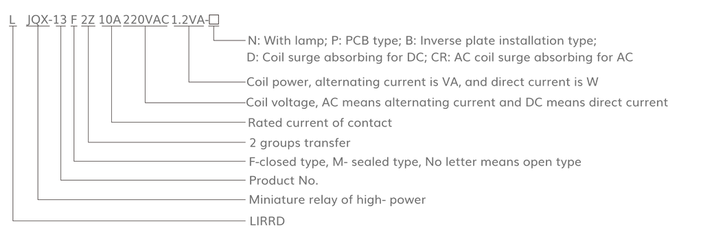 Electromagnetic Relay – Lirrd Relay