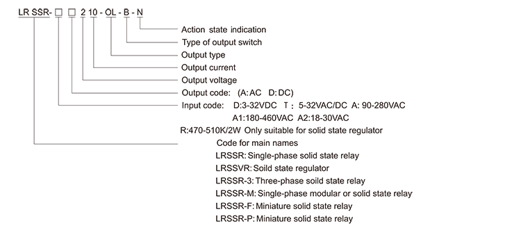 Symbol of Solid State Relays