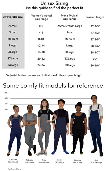 Swoveralls Fit Chart