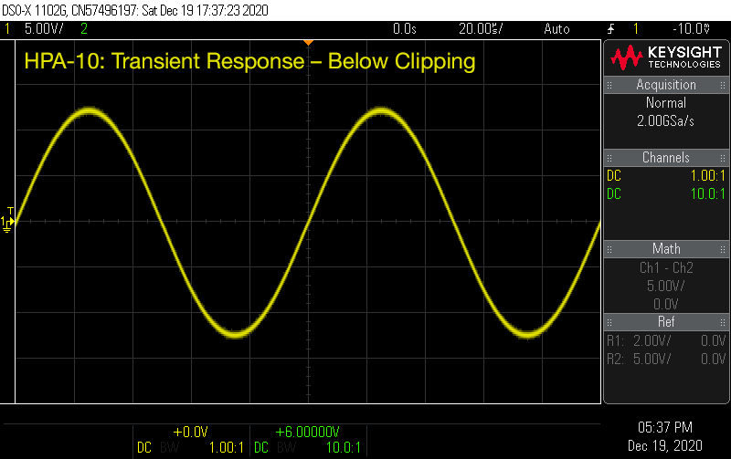 HPA-10: Clipping response - below clipping
