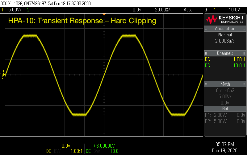 HPA-10: Clipping response - hard clipping