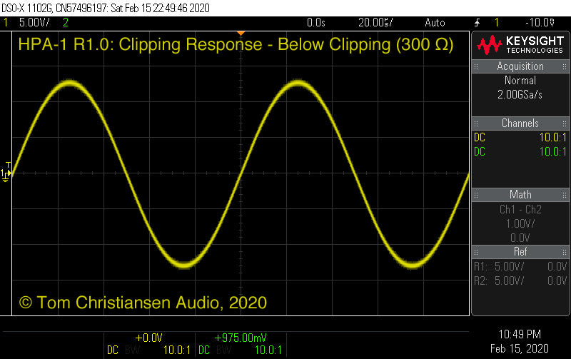 TCA HPA-1: Clipping response (below clipping)