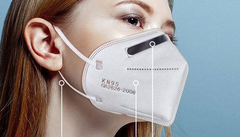 What are KN95 Masks?