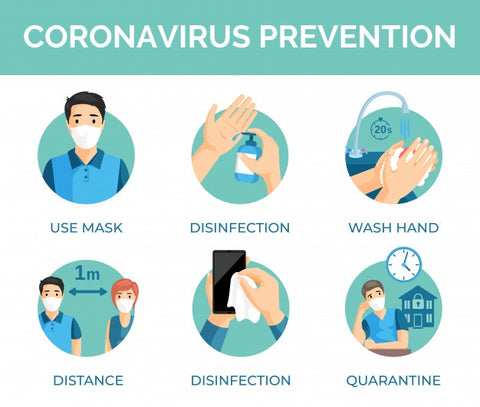 How Crucial It Is To Follow 3 Top Preventive Measures During Coronavirus Pandemic?