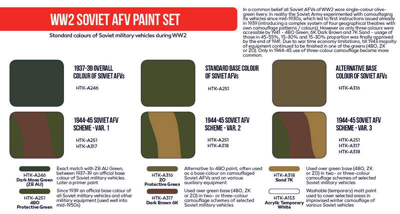 WW2 Soviet AFV Paint Set, Red Line (Airbrush-Dedicated) By Hataka Hobby Back Of Box