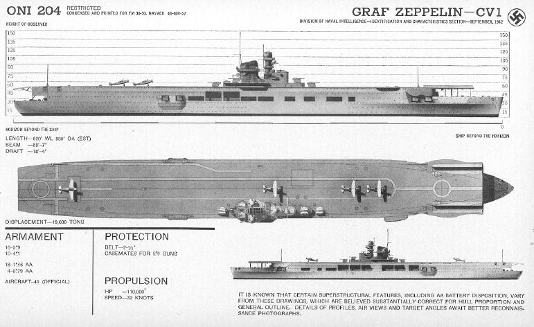 Graf Zeppelin Recognition Drawing