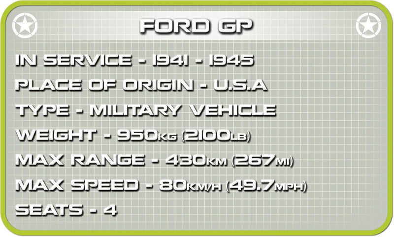 Ford GP ¼ Ton 4 x 4, 91 Piece Block Kit Technical Detail