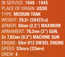 World Of Tanks T-34/76 Tank, 1:48 Scale 268 Piece Block Kit Technical Details