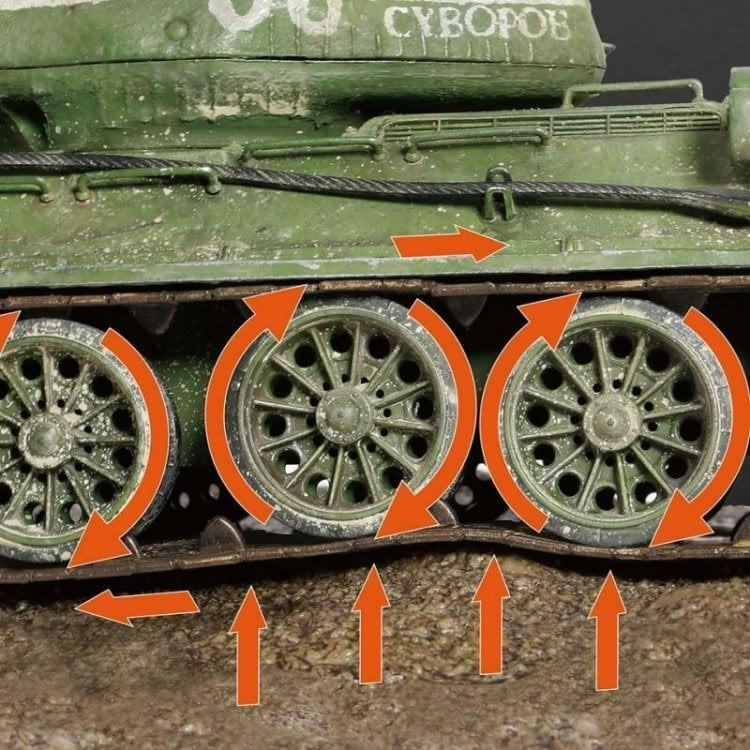 T-34-85 Medium Tank, Soviet 55th Guards Tank Brigade 1945, 1/32 Scale Model By Forces Of Valor Road Wheel Details