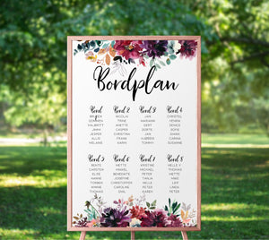 Blomsterfryd bordplan