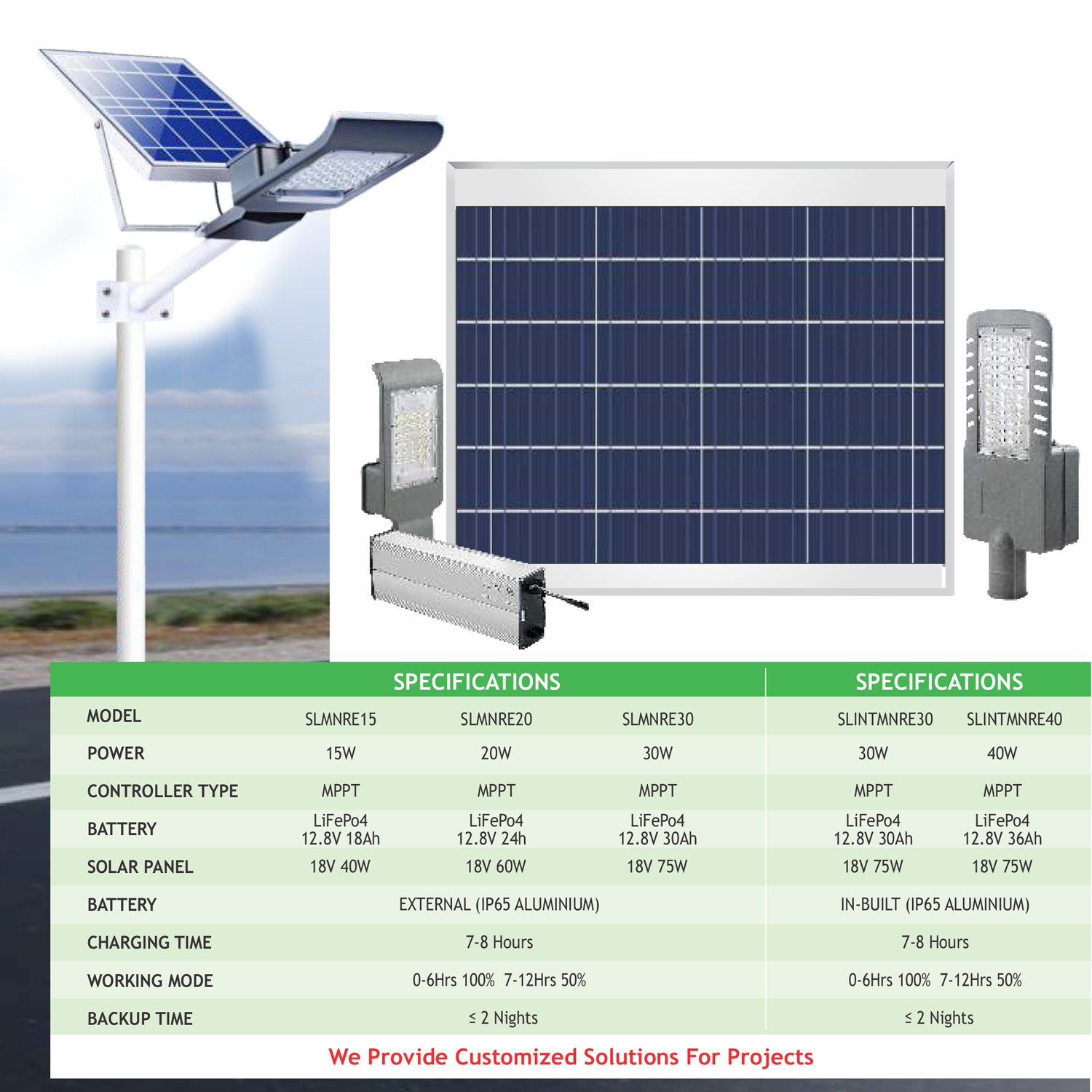 Led-Solar-Street-Light-1