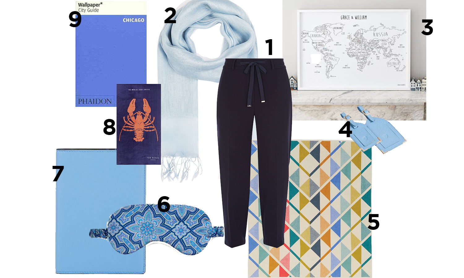 Travel Mother's Day Gift Ideas