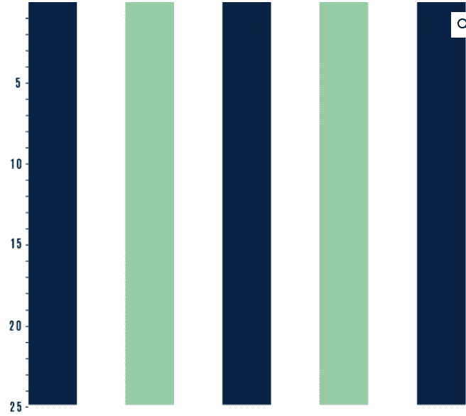 Stripes Dark Blue & Green - økologisk jersey Joseli Design