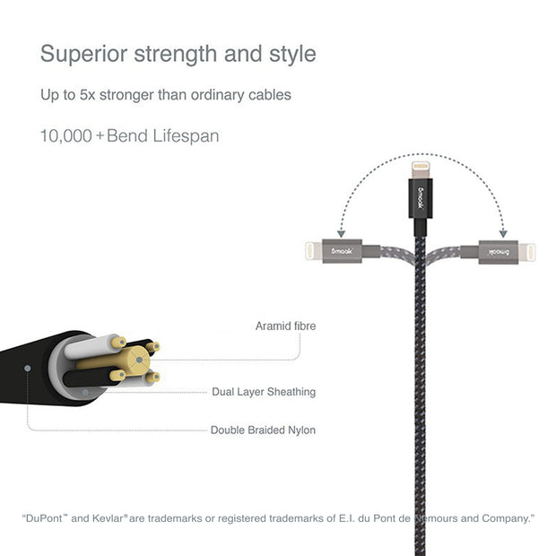 Smaak™ Tourer 1.2m Double Braid Nylon Cable Lighting to USB-C - Black