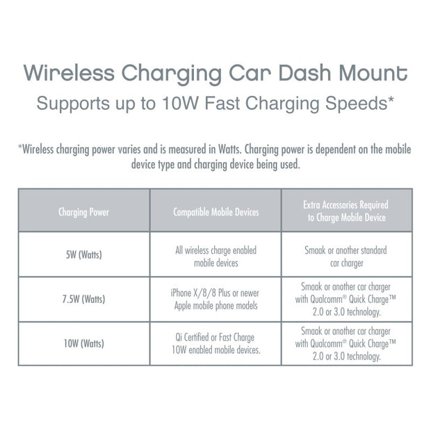 Smaak Wireless Car Dash Mount Info