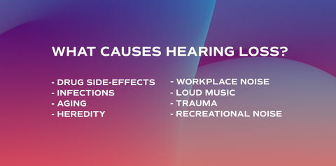 Factors that cause hearing loss