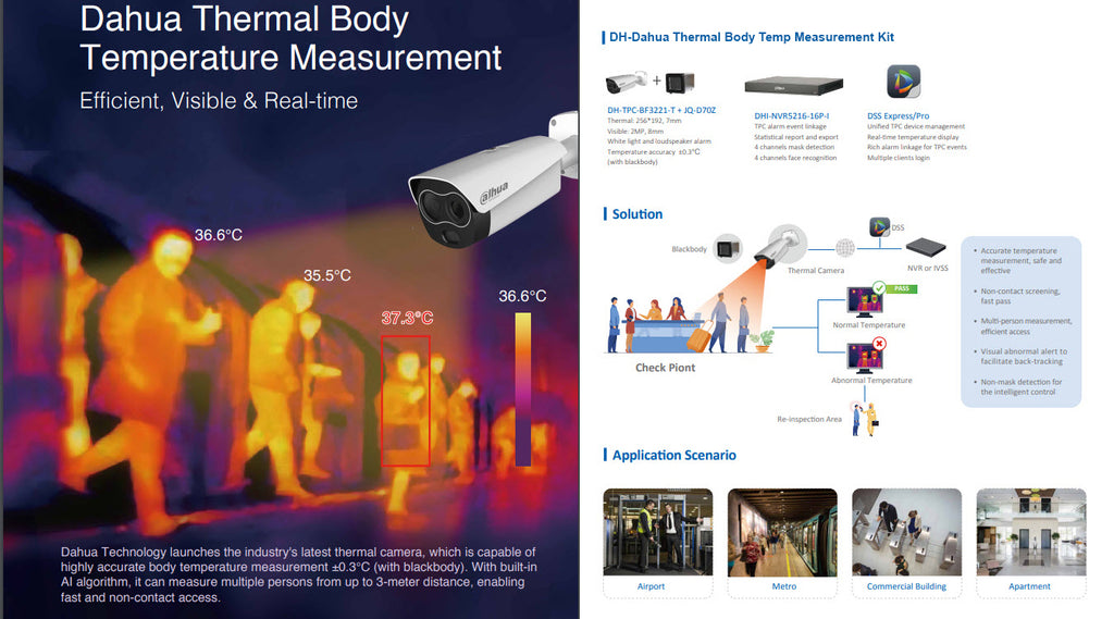 DH-Dahua Thermal Body Temp Measurement Kit