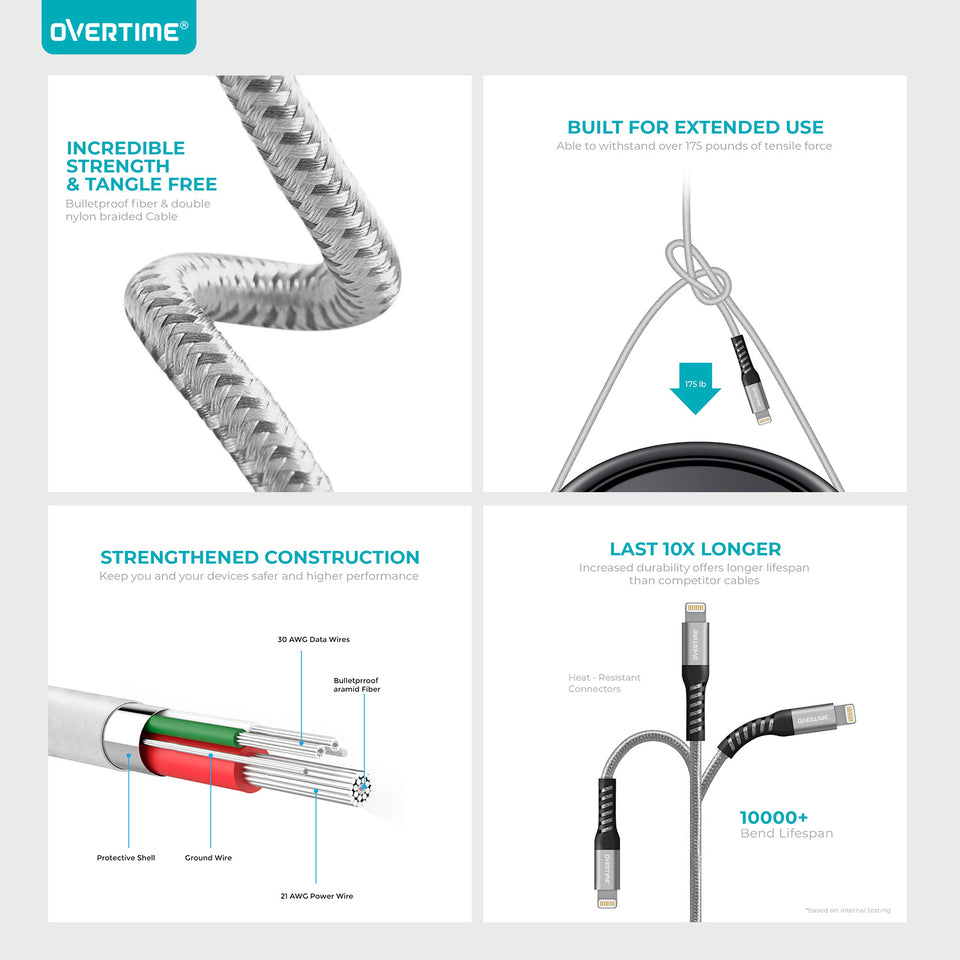 [2 Pack] Overtime Lightning Cable Charger (6 ft) MFi Certified Lightning USB Charging Data Cable - Silver