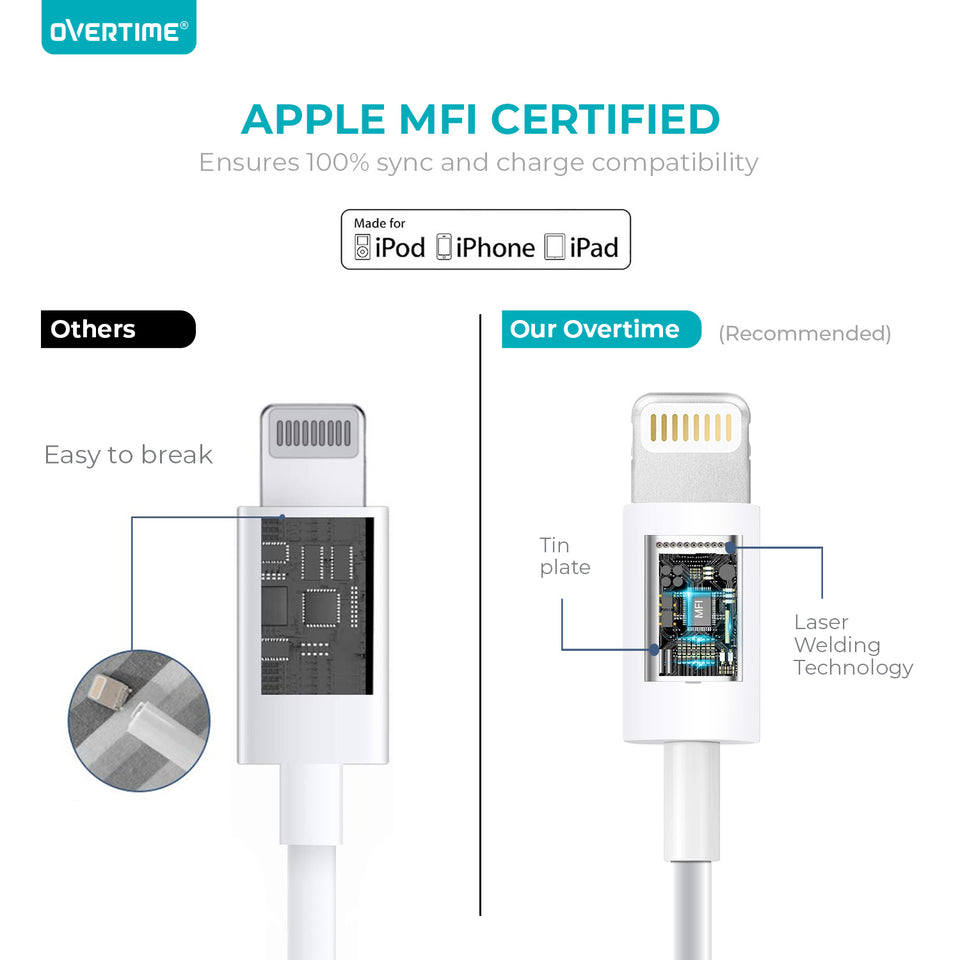 [2 Pack] Overtime Lightning Cable Charger (6 ft) MFi Certified Lightning USB Charging Data Cable - White
