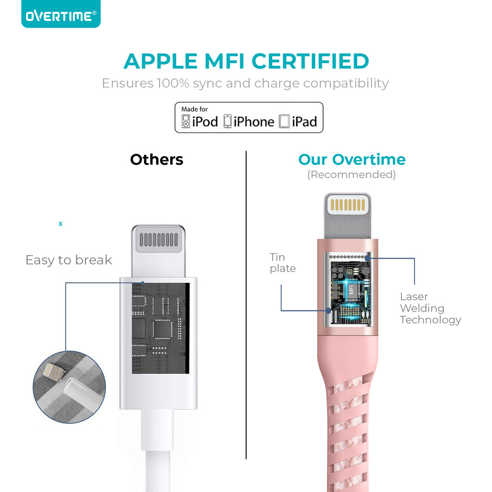 Overtime Apple MFi Lightning Cable 6Ft - Rose Gold