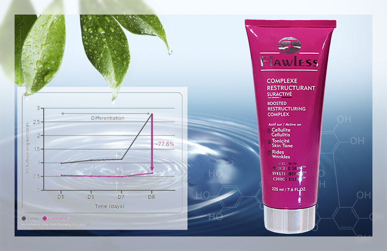 Flawless Canada Reduce Fat and Cellulite with the Boosted Restructuring Complex Gel