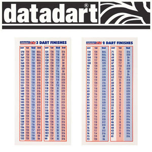 Datadart Dart Finishes Peg Out Card