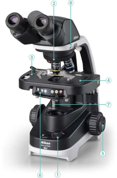 Diagram of features available on the ECLIPSE Ei microscope