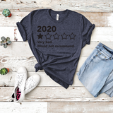 2020 - Would Not Recommend  - Tee Shirt (5399837933733)