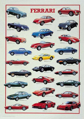 Passenger Cars Posters