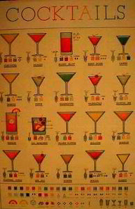 Beverage - Never worry about how to make a cocktail anymore! Posters