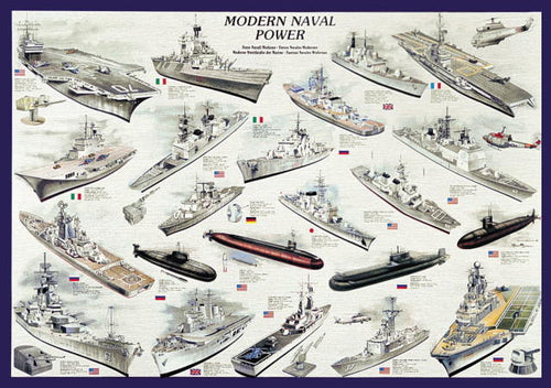 Marine Warships Posters