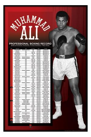 Boxing Rates Cassius Clay Posters