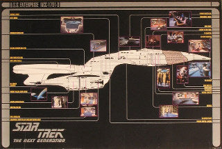 The Next Generation - USS Enterprise Posters