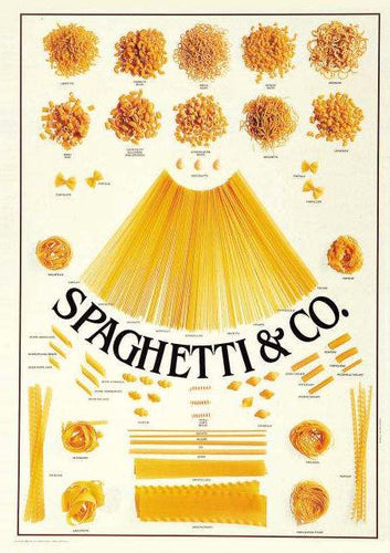 Spaghetti & Co - Overview Posters