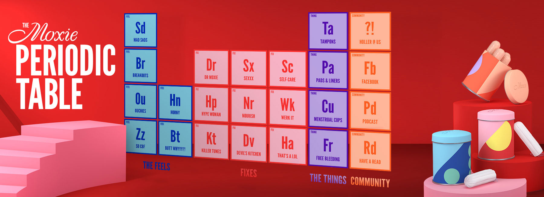 The Moxie Periodic Table - period and intimate health support