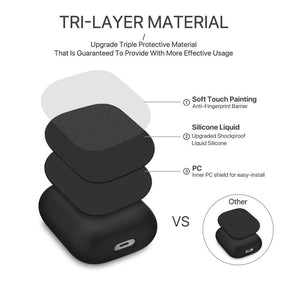 Triple Layer Protective Liquid Silicone Case for AirPods 1 & 2 Charging Case